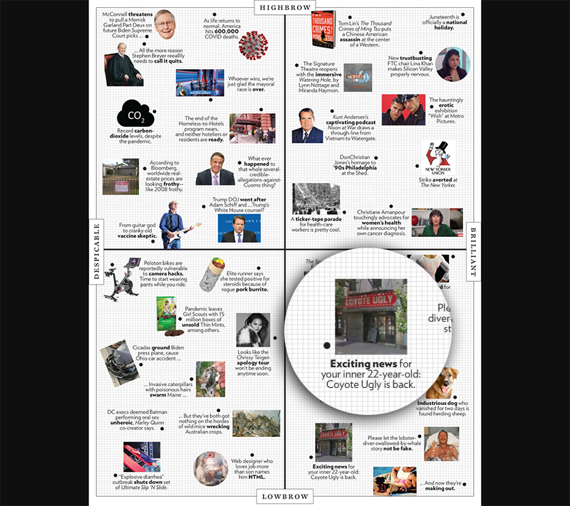 New York magazine - The Approval Matrix